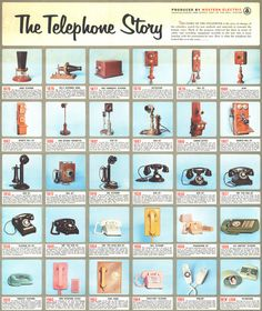 The Glory Days of the Telephone – Earthly Mission