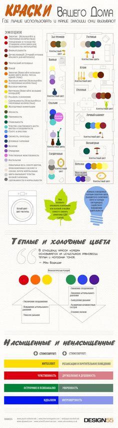ИНФОГРАФИКА: Какие цвета выбрать для дома - Лайфхакер