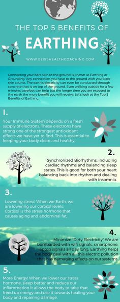 Getting your feet to the earth has great benefits to your health. What if you don't have time to go earthing outside? Learn how to have the same benefits right in your own home.