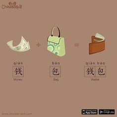 "#TodaysChinese is the word for wallet, but you can call it a ""Money Bag"""