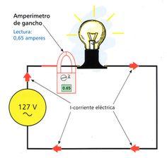 Instalaciones Eléctricas Residenciales: Medición de la corriente eléctrica