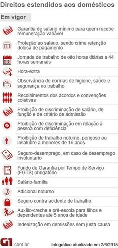 PEC das domésticas - todos os direitos em vigor (Foto: Arte/G1)