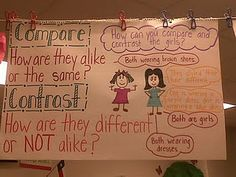 compare and contrast...anchor chart... after teaching...  turn into a thinking map to model how they can do with the book they are reading...