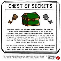 Chest of Secrets