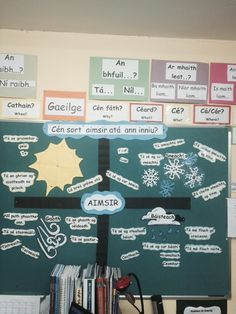 Aimsir notice board Class Displays, School Displays, Classroom Displays, Classroom Organization, Irish Gaelic Language, Gaelic Words, Back To School Art, Art School, Primary Teaching