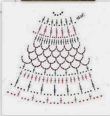 Horgolás minden mennyiségben Crochet Christmas Trees, Christmas Tree Pattern, Crochet Ornaments, Christmas Bells, Christmas Ornaments, Crochet Coaster Pattern, Easter Crochet Patterns, Afghan Crochet Patterns, Crochet Angels
