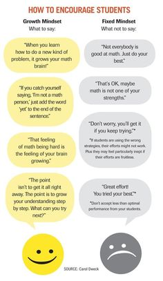 Growth Mindset, Revisited (with images, tweets) · edweekevents · Storify