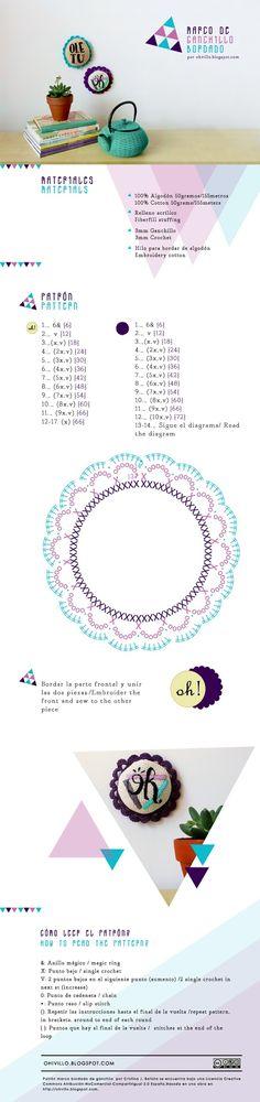 Crochet Frame - Chart ❥ 4U // hf