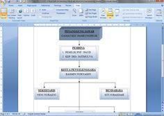 Contoh Struktur Organisasi Pendidikan Anak Usia Dini (PAUD) Tahun 2016 Format Microsoft Word