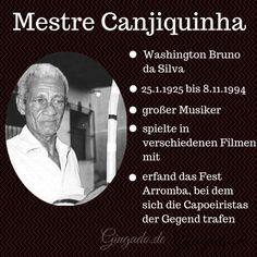 Mestre Canjiquinha