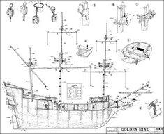 Quinze marins sur le bahut du mort...: Plan Golden hind 1ère partie