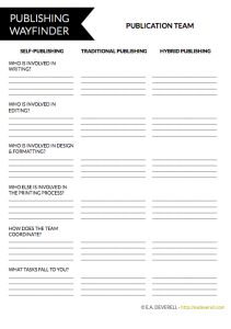 Trying to decide between self-publishing, traditional publishing or hybrid publishing? This writing worksheet can help! Creative Writing Tips, Book Writing Tips, Cool Writing, Writing Help, Writing Prompts, Writing Ideas, Writing Worksheets, Writing Resources, Writing Courses