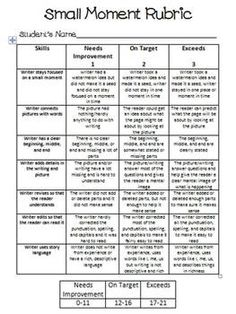 Writer's Workshop Small Moments Rubric...if you go to this on teachers pay teachers there are rubrics for all different styles of writing that go along with the writing workshop! :)