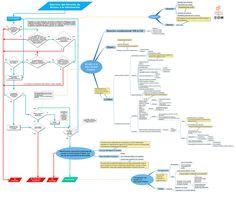 Derecho de acceso a la información pública según la Ley de Transparencia española
