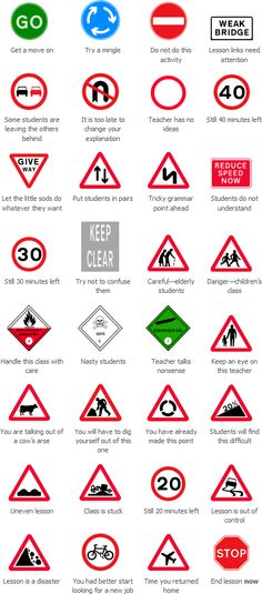 Traffic Warning Signs, Traffic Sign, English Class, Teaching English, Learn English, Driving Rules, Driving Test, Driving Theory, Theory Test
