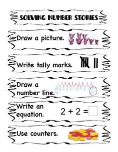Here's a reminder page of strategies for students to try when solving word problems. Math Classroom, Kindergarten Math, Teaching Math, Classroom Resources, Math Resources, Math Activities, Math For 1st Graders, Teaching Second Grade, Third Grade Math