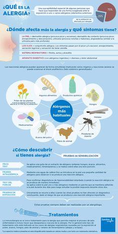 ¿Qué es la alergia?