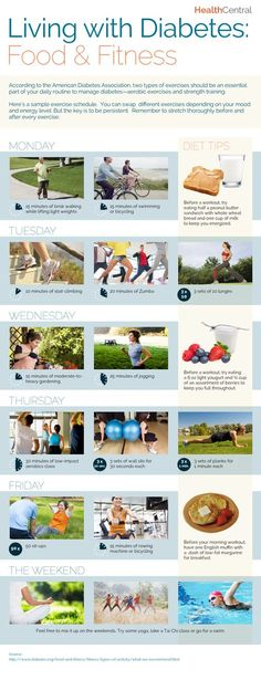 Living with Diabetes: Food & Fitness (INFOGRAPHIC) - Diabetes