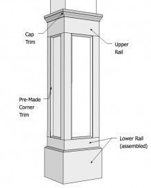 home repairs,home maintenance,home remodeling,home renovation Home Renovation, Home Remodeling Diy, Pvc Column Wraps, Pvc Panels, Moldings And Trim, Crown Moldings, Do It Yourself Home, Home Repair, Simple House