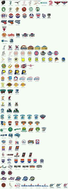 NBA Logos throughout the years