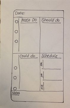 Planner Page - should, would, could ... Love the idea!