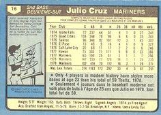 1980 O-Pee-Chee #16 Julio Cruz Back