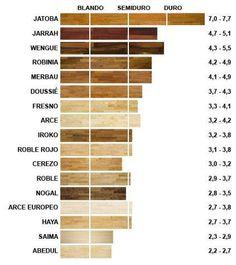Laminate Flooring, Hardwood Floors, Partition Screen, General Construction, Home Desk, Red Oak, Wood Turning, Carpentry, Ideas Para