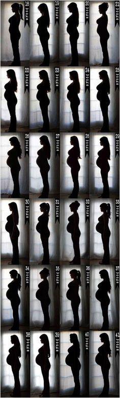 15 Photography Ideas For Capturing Your Pregnancy Progress #PregnancyProgression