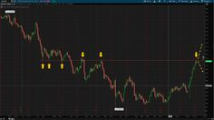 USD/JPY Nov 23. Broke resistance to the upside later in the day...