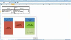 Videos de operaciones contables con Microsoft Excel
