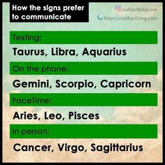 How the signs prefer to communicate?