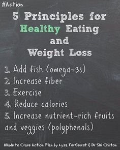 Follow these basic principals and watch the pounds melt away!