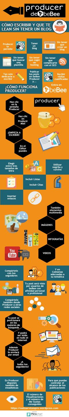 producer-como-escribir-y-que-te-lean-sin-tener-que-crear-un-blog #beBee #Producer #Blogging