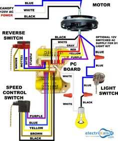 Wiring Diagram For #CeilingFansLight #RemoteControlCeilingFans #BladelessCeilingFan #KidsCeilingFans #SmallCeilingFans #DesignerCeilingFans #Motors #LightSwitch #SpeedControlSwitch #Bulbs #OnlineShopping #electrikals Commend #MakeinIndia