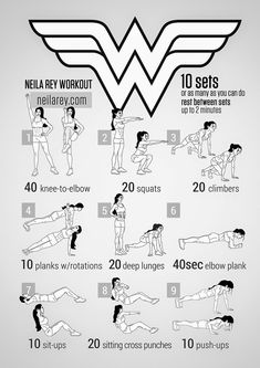 Want to be Wonder Woman or have her body? I know I do. Complete the work out below and you are on your way to a Wonder Woman body!     Hav...