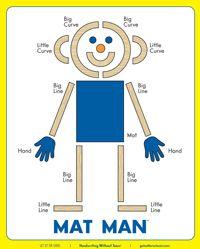 Kindergarten - Mat Man Book Set | Handwriting Without Tears