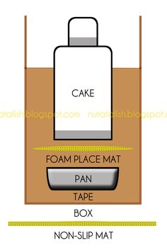 Nutatafish: How to Transport a Wedding Cake