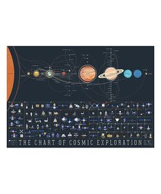 Love this The Chart of Cosmic Exploration Print on #zulily! #zulilyfinds