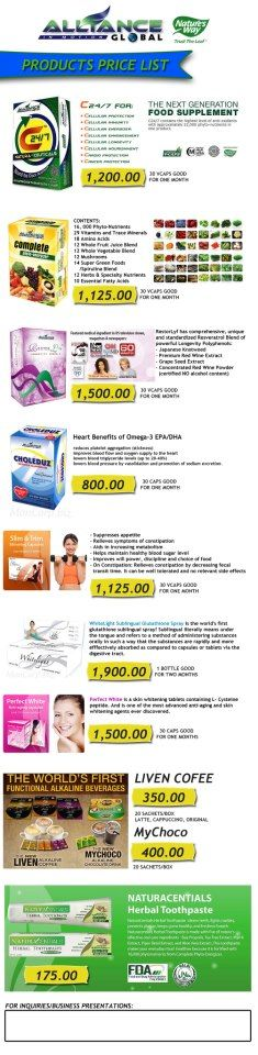 Aim Global Products with Prices