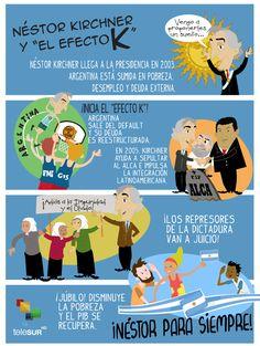 Nestor Kirchner, Victoria, Socialism, Frases, Libros, Illustrations, December, Magick, Argentina
