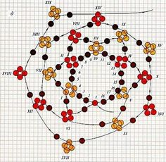 floral bead stitch for a rope. Series of schema. #Seed #Bead #Tutorials