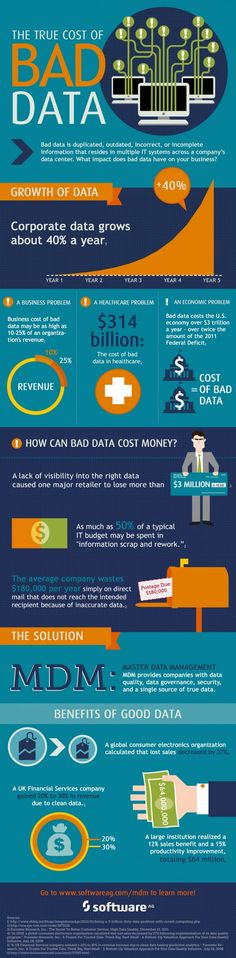Bad Customer Data_Lemonly_FINAL infographic