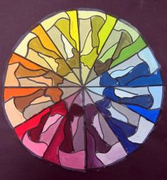 Artsonia Art Gallery - Color Wheel Theory Colour Wheel Theory, Color Wheel Art, Middle School Art, Art School, Elements Of Art Color, Art Lesson Plans, Art Projects, Project Ideas, Art Activities