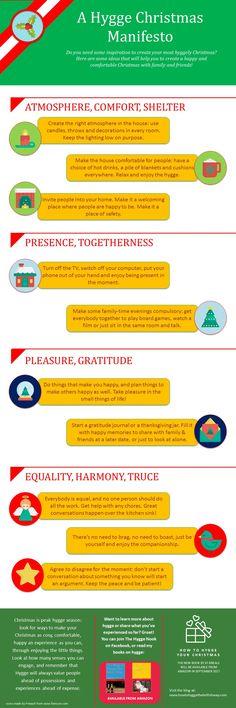 Hygge Christmas Manifesto by Jo Kneale