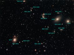 The Coma-Virgo Galaxy Cluster is home to multiple galaxies visible through binoculars, including M87, M86, and M84. - Credit: Philippe Barraud