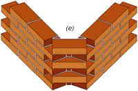 Risultati immagini per struttura portante in mattoni angolo
