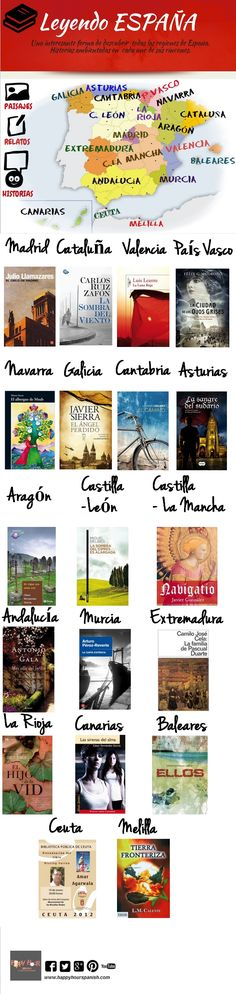 this is awesome! A Novel for each region of Spain.  Novelas ambientadas en España