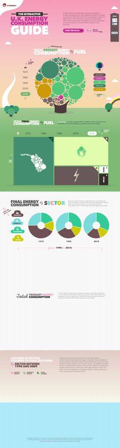 Cool animated infographics on this site. www.evoenergy.co.uk/uk-energy-guide/