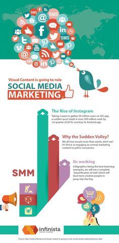 #socialmedia #socialmediamarketing