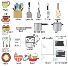 on My English Teacher. Vocabulary list of kitchen utensils. Good for newcomers and low English proficiency ELLs.My English Teacher. Vocabulary list of kitchen utensils. Good for newcomers and low English proficiency ELLs. English Resources, English Tips, English Study, English Words, English Lessons, English Grammar, Learn English, Vocabulary List, English Vocabulary